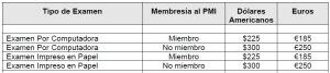 CAPM-TABLA-PRECIOS-EXAMEN